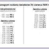 Rozdanie świadectw 2020